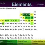 elements-video